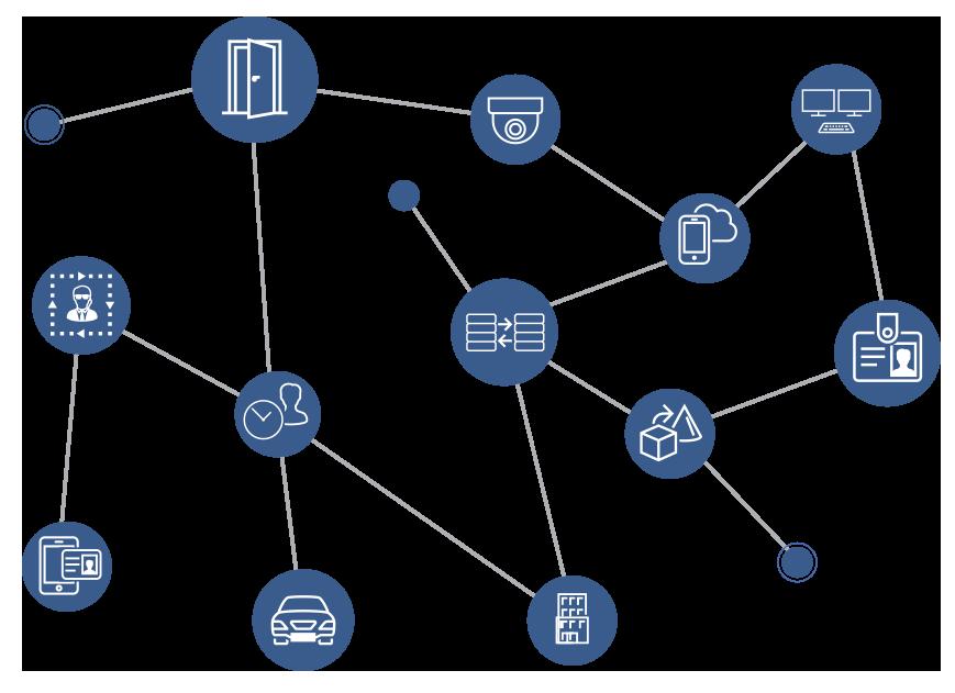 El software de gestión de seguridad Maxxess eFusion se integra con otros sistemas de seguridad
